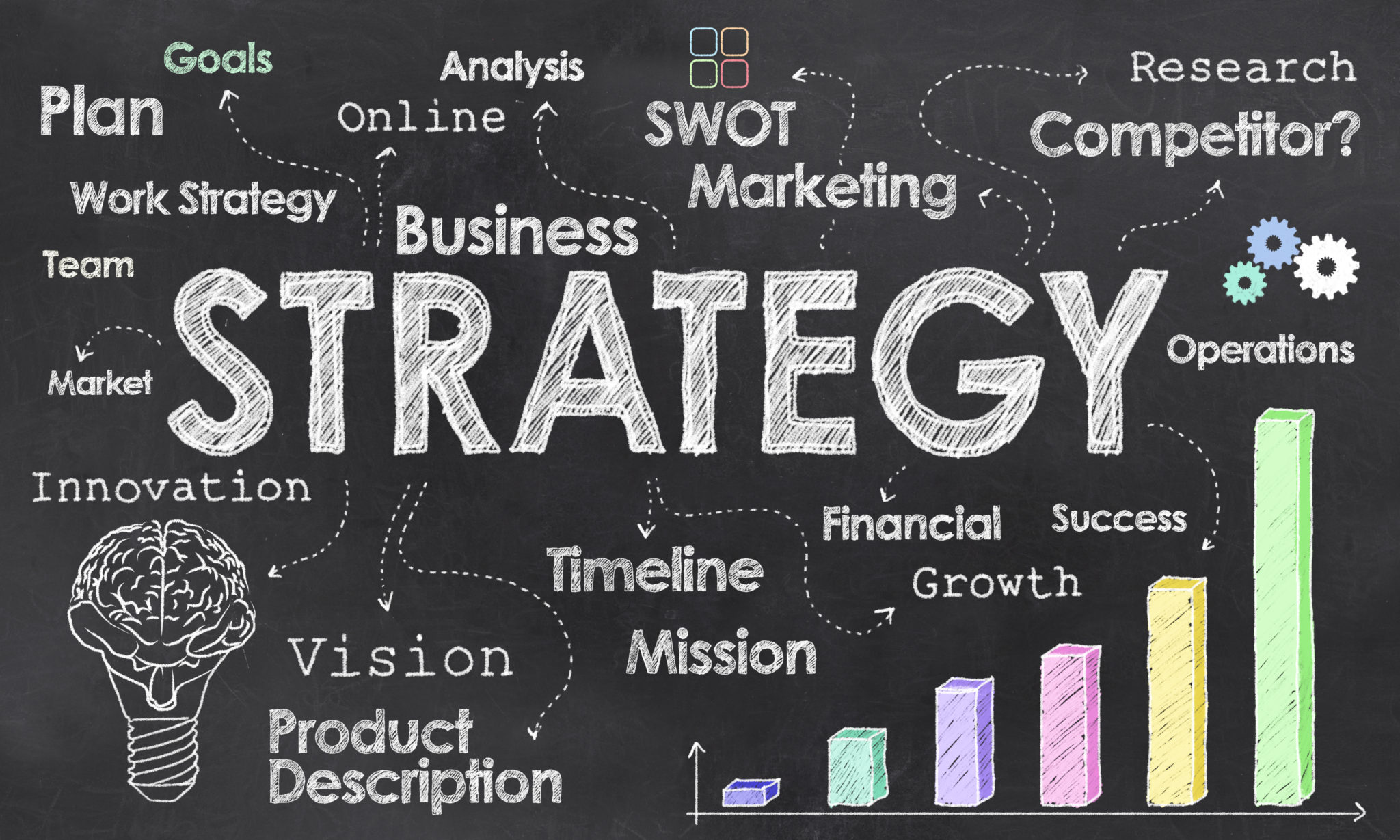 What is a distribution strategy of a business plan